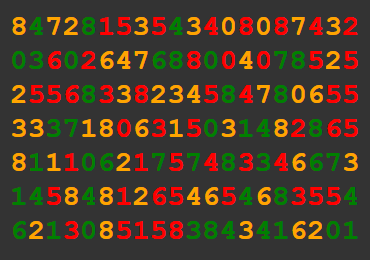 Color perception demo with numbers array encoded colorful